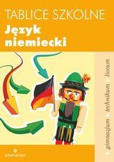 Tablice szkolne. Język niemiecki. Gimnazjum / technikum / liceum