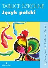 Tablice szkolne. Język polski. Gimnazjum / technikum / liceum