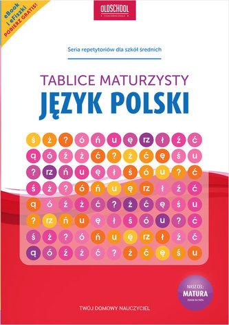 Język polski Tablice maturzysty