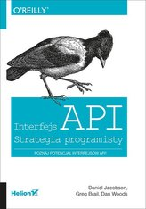 Interfejs API Strategia programisty