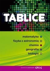Tablice: matematyka, fizyka z astronomią, chemia, geografia, biologia